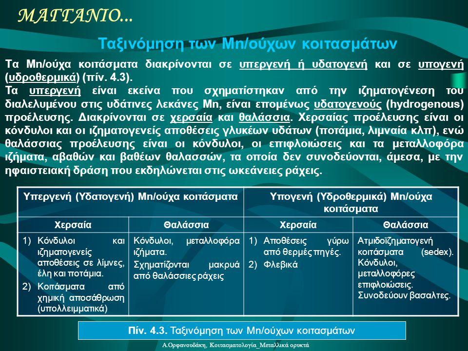 Α.Ορφανουδάκη, Κοιτασματολογία_Μεταλλικά ορυκτά ΜΑΓΓΑΝΙΟ... Tα Mn/ούχα κοιτάσματα διακρίνονται σε υπεργενή ή υδατογενή και σε υπογενή (υδροθερμικά) (π