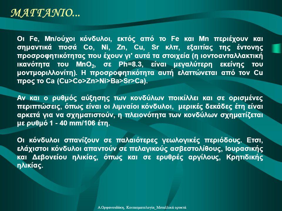 Α.Ορφανουδάκη, Κοιτασματολογία_Μεταλλικά ορυκτά ΜΑΓΓΑΝΙΟ... Οι Fe, Mn/ούχοι κόνδυλοι, εκτός από το Fe και Mn περιέχουν και σημαντικά ποσά Co, Ni, Zn,