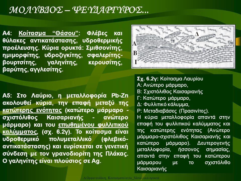 """Α.Ορφανουδάκη, Κοιτασματολογία_Μεταλλικά ορυκτά Α4: Κοίτασμα """"Θάσου"""": Φλέβες και θύλακες αντικατάστασης, υδροθερμικής προέλευσης. Κύρια ορυκτά: Σμιθσο"""