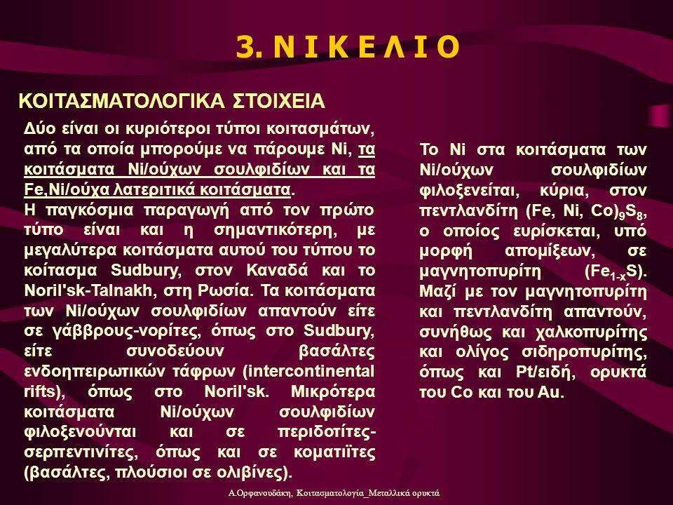 Α.Ορφανουδάκη, Κοιτασματολογία_Μεταλλικά ορυκτά 3. Ν Ι Κ Ε Λ Ι Ο ΚΟΙΤΑΣΜΑΤΟΛΟΓΙΚΑ ΣΤΟΙΧΕΙΑ Δύο είναι οι κυριότεροι τύποι κοιτασμάτων, από τα οποία μπο