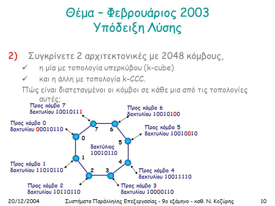 20/12/2004Συστήματα Παράλληλης Επεξεργασίας - 9ο εξάμηνο - καθ. Ν. Κοζύρης10 Θέμα – Φεβρουάριος 2003 Υπόδειξη Λύσης 2)Συγκρίνετε 2 αρχιτεκτονικές με 2