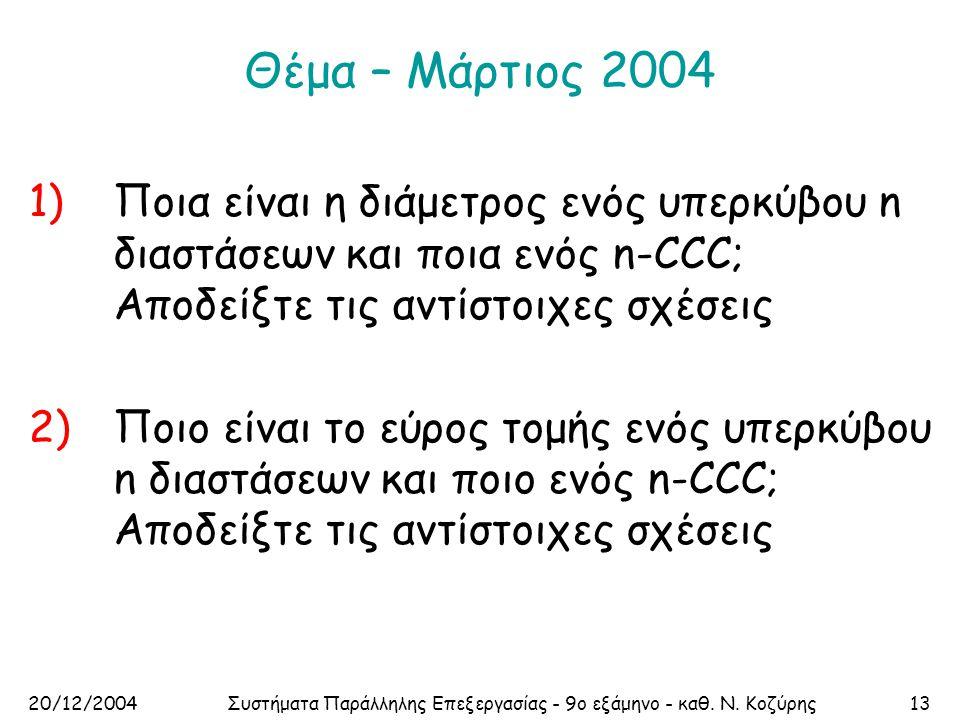 20/12/2004Συστήματα Παράλληλης Επεξεργασίας - 9ο εξάμηνο - καθ. Ν. Κοζύρης13 Θέμα – Μάρτιος 2004 1)Ποια είναι η διάμετρος ενός υπερκύβου n διαστάσεων
