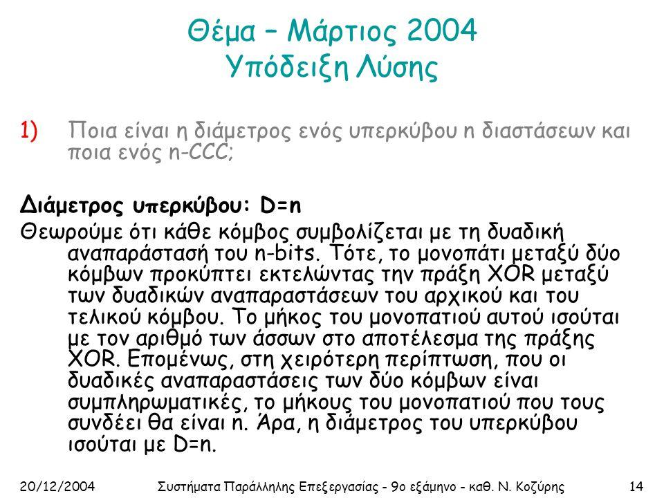 20/12/2004Συστήματα Παράλληλης Επεξεργασίας - 9ο εξάμηνο - καθ. Ν. Κοζύρης14 Θέμα – Μάρτιος 2004 Υπόδειξη Λύσης 1)Ποια είναι η διάμετρος ενός υπερκύβο