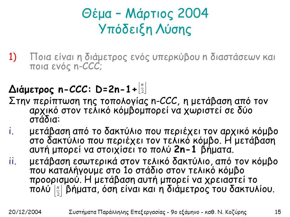 20/12/2004Συστήματα Παράλληλης Επεξεργασίας - 9ο εξάμηνο - καθ. Ν. Κοζύρης15 Θέμα – Μάρτιος 2004 Υπόδειξη Λύσης 1)Ποια είναι η διάμετρος ενός υπερκύβο