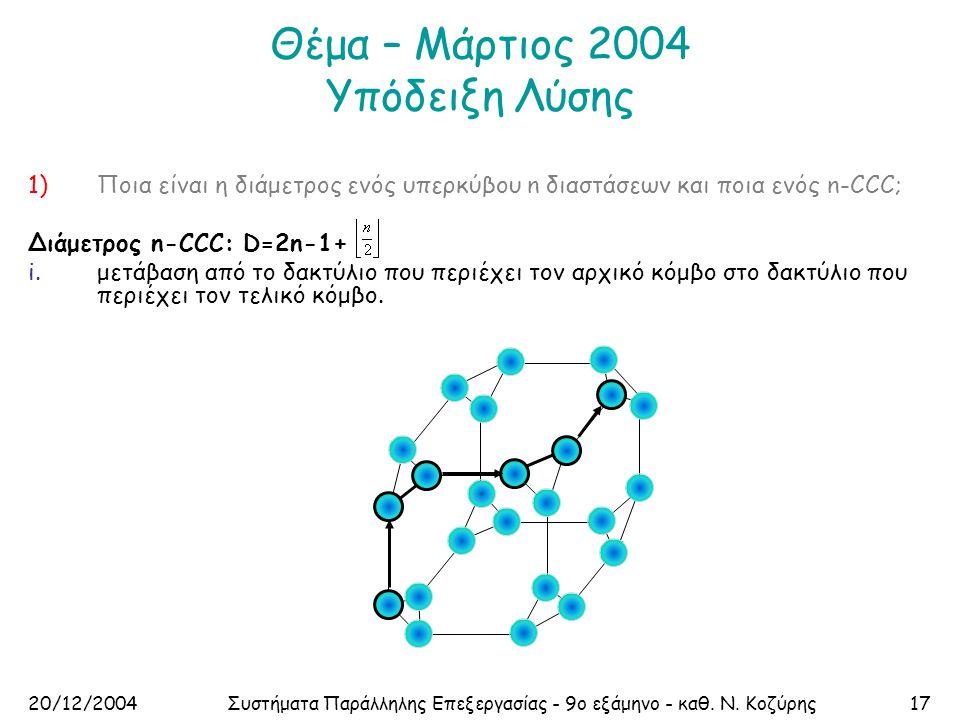 20/12/2004Συστήματα Παράλληλης Επεξεργασίας - 9ο εξάμηνο - καθ. Ν. Κοζύρης17 Θέμα – Μάρτιος 2004 Υπόδειξη Λύσης 1)Ποια είναι η διάμετρος ενός υπερκύβο