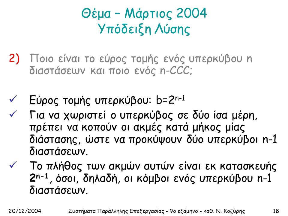20/12/2004Συστήματα Παράλληλης Επεξεργασίας - 9ο εξάμηνο - καθ. Ν. Κοζύρης18 Θέμα – Μάρτιος 2004 Υπόδειξη Λύσης 2)Ποιο είναι το εύρος τομής ενός υπερκ