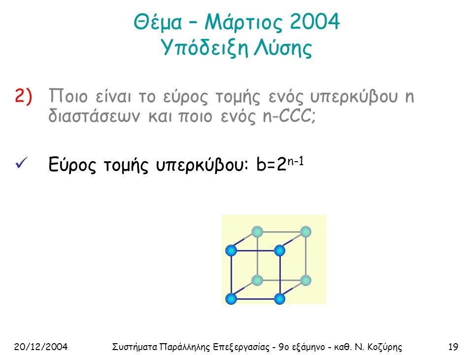 20/12/2004Συστήματα Παράλληλης Επεξεργασίας - 9ο εξάμηνο - καθ. Ν. Κοζύρης19 Θέμα – Μάρτιος 2004 Υπόδειξη Λύσης 2)Ποιο είναι το εύρος τομής ενός υπερκ