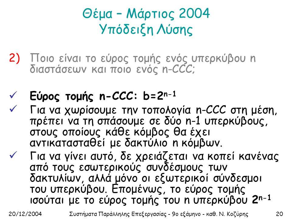 20/12/2004Συστήματα Παράλληλης Επεξεργασίας - 9ο εξάμηνο - καθ. Ν. Κοζύρης20 Θέμα – Μάρτιος 2004 Υπόδειξη Λύσης 2)Ποιο είναι το εύρος τομής ενός υπερκ