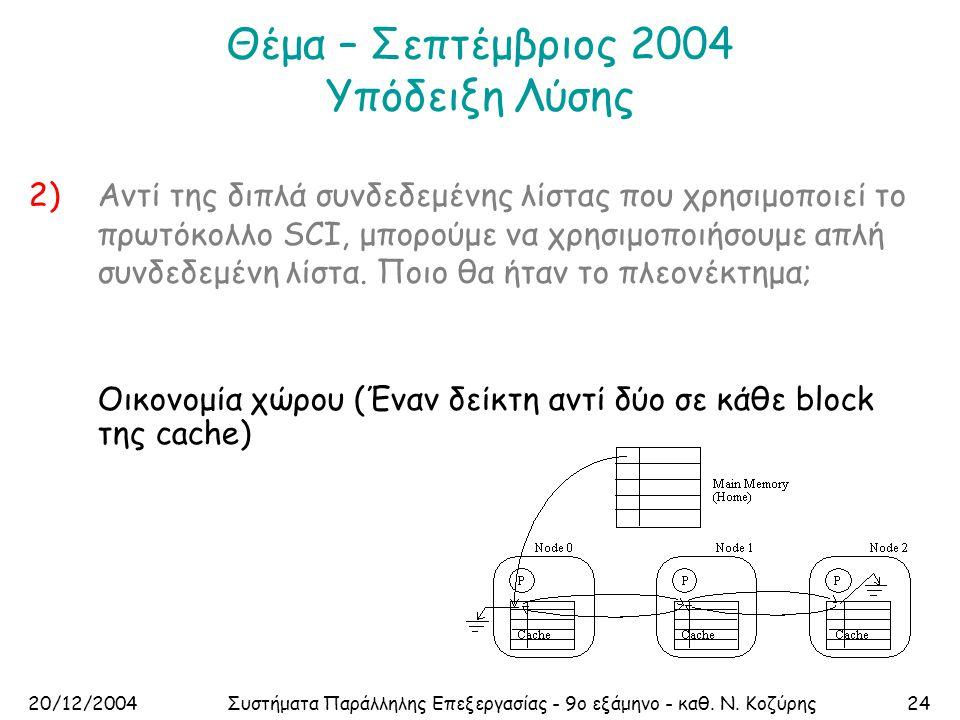 20/12/2004Συστήματα Παράλληλης Επεξεργασίας - 9ο εξάμηνο - καθ. Ν. Κοζύρης24 Θέμα – Σεπτέμβριος 2004 Υπόδειξη Λύσης 2)Αντί της διπλά συνδεδεμένης λίστ
