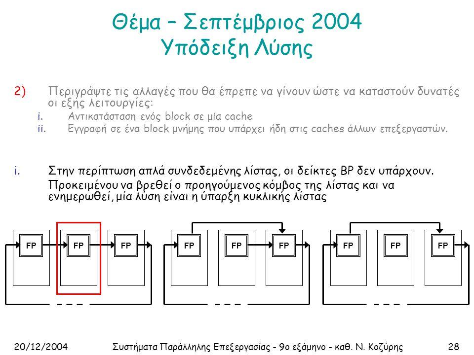 20/12/2004Συστήματα Παράλληλης Επεξεργασίας - 9ο εξάμηνο - καθ. Ν. Κοζύρης28 Θέμα – Σεπτέμβριος 2004 Υπόδειξη Λύσης 2)Περιγράψτε τις αλλαγές που θα έπ