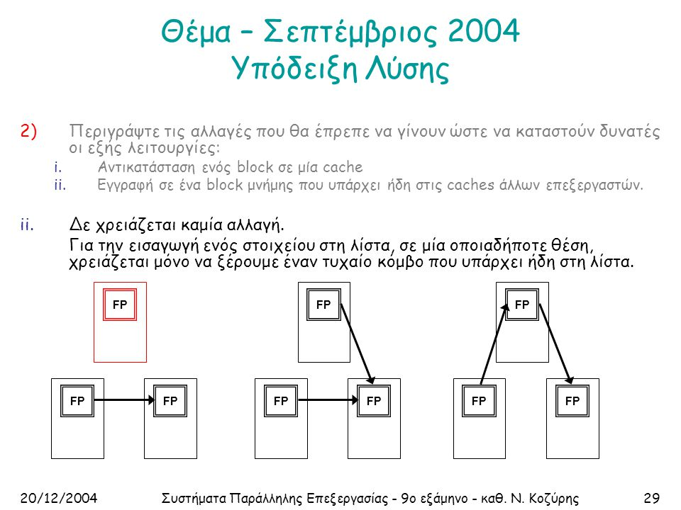 20/12/2004Συστήματα Παράλληλης Επεξεργασίας - 9ο εξάμηνο - καθ. Ν. Κοζύρης29 Θέμα – Σεπτέμβριος 2004 Υπόδειξη Λύσης 2)Περιγράψτε τις αλλαγές που θα έπ