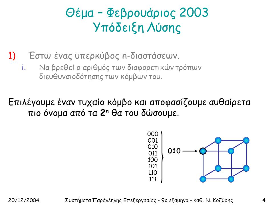 20/12/2004Συστήματα Παράλληλης Επεξεργασίας - 9ο εξάμηνο - καθ. Ν. Κοζύρης4 Θέμα – Φεβρουάριος 2003 Υπόδειξη Λύσης 1)Έστω ένας υπερκύβος n-διαστάσεων.