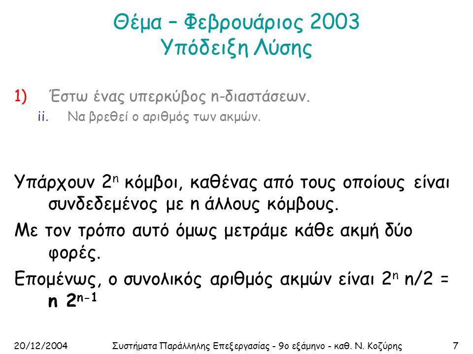20/12/2004Συστήματα Παράλληλης Επεξεργασίας - 9ο εξάμηνο - καθ. Ν. Κοζύρης7 Θέμα – Φεβρουάριος 2003 Υπόδειξη Λύσης 1)Έστω ένας υπερκύβος n-διαστάσεων.