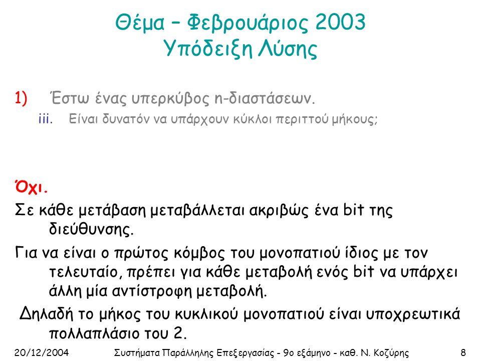 20/12/2004Συστήματα Παράλληλης Επεξεργασίας - 9ο εξάμηνο - καθ. Ν. Κοζύρης8 Θέμα – Φεβρουάριος 2003 Υπόδειξη Λύσης 1)Έστω ένας υπερκύβος n-διαστάσεων.