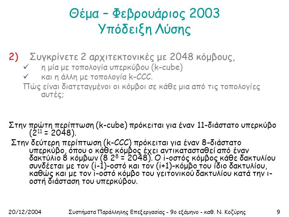 20/12/2004Συστήματα Παράλληλης Επεξεργασίας - 9ο εξάμηνο - καθ. Ν. Κοζύρης9 Θέμα – Φεβρουάριος 2003 Υπόδειξη Λύσης 2)Συγκρίνετε 2 αρχιτεκτονικές με 20