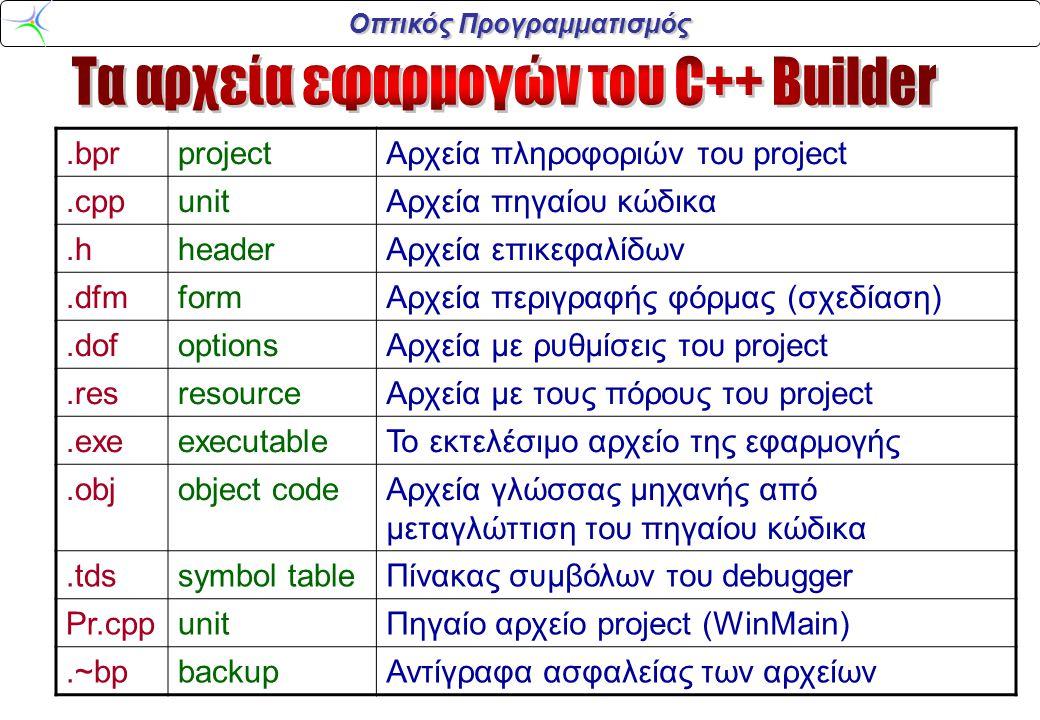 Οπτικός Προγραμματισμός.bprprojectΑρχεία πληροφοριών του project.cppunitΑρχεία πηγαίου κώδικα.hheaderΑρχεία επικεφαλίδων.dfmformΑρχεία περιγραφής φόρμας (σχεδίαση).dofoptionsΑρχεία με ρυθμίσεις του project.resresourceΑρχεία με τους πόρους του project.exeexecutableΤο εκτελέσιμο αρχείο της εφαρμογής.objobject codeΑρχεία γλώσσας μηχανής από μεταγλώττιση του πηγαίου κώδικα.tdssymbol tableΠίνακας συμβόλων του debugger Pr.cppunitΠηγαίο αρχείο project (WinMain).~bpbackupΑντίγραφα ασφαλείας των αρχείων