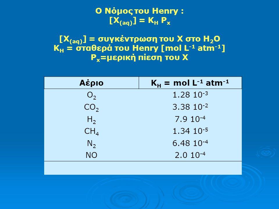 Διαλυτότητα Αερίων Η διαλυτότητα αερίων στο νερό διέπεται από το νόμο του Henry: Σε σταθερή θερμοκρασία η διαλυτότητα ενός αερίου είναι ανάλογη της με