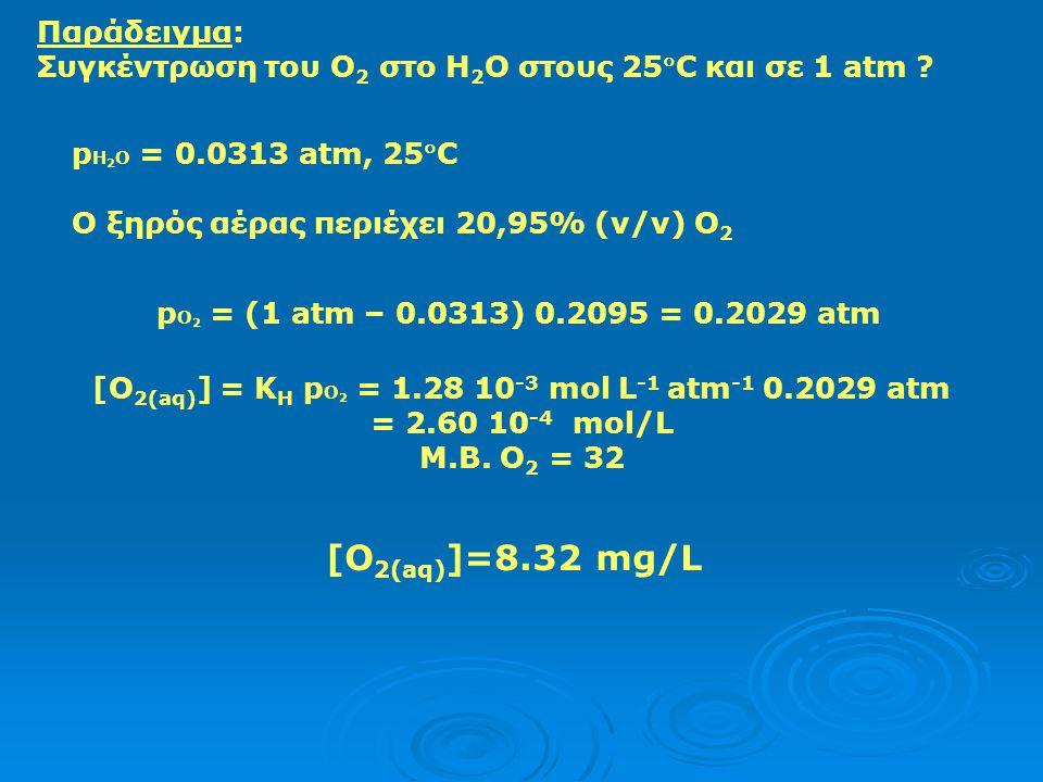 Ο Νόμος του Henry : [X (aq) ] = K Η P x [X (aq) ] = συγκέντρωση του Χ στο H 2 O K Η = σταθερά του Henry [mol L -1 atm -1 ] P x =μερική πίεση του Χ Αέρ