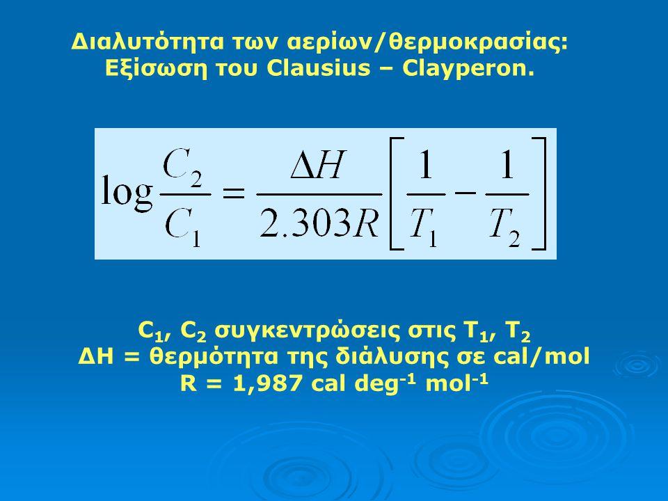 Παράδειγμα: Συγκέντρωση του O 2 στο H 2 O στους 25C και σε 1 atm ? p H 2 O = 0.0313 atm, 25C O ξηρός αέρας περιέχει 20,95% (ν/ν) Ο 2 p O 2 = (1 atm