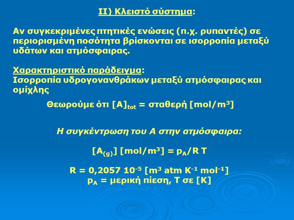 Όταν το Α βρίσκεται σε ισορροπία μεταξύ νερού και αέριας φάσης: Ι) Ανοικτό σύστημα: Το νερό είναι σε επαφή με απεριόριστη ποσότητα αερίου Α: p A σταθε