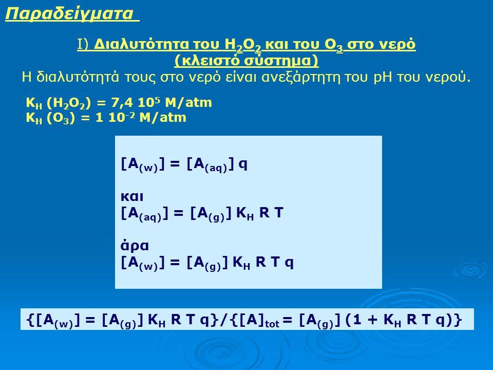 Η συγκέντρωση του Α στην υγρή φάση: [A (w) ] [mol/m 3 ] = [A (aq) ] q [Α (aq) ] = συγκέντρωση στο νερό [mol/L] q = συνολική ποσότητα του νερού σε L/m
