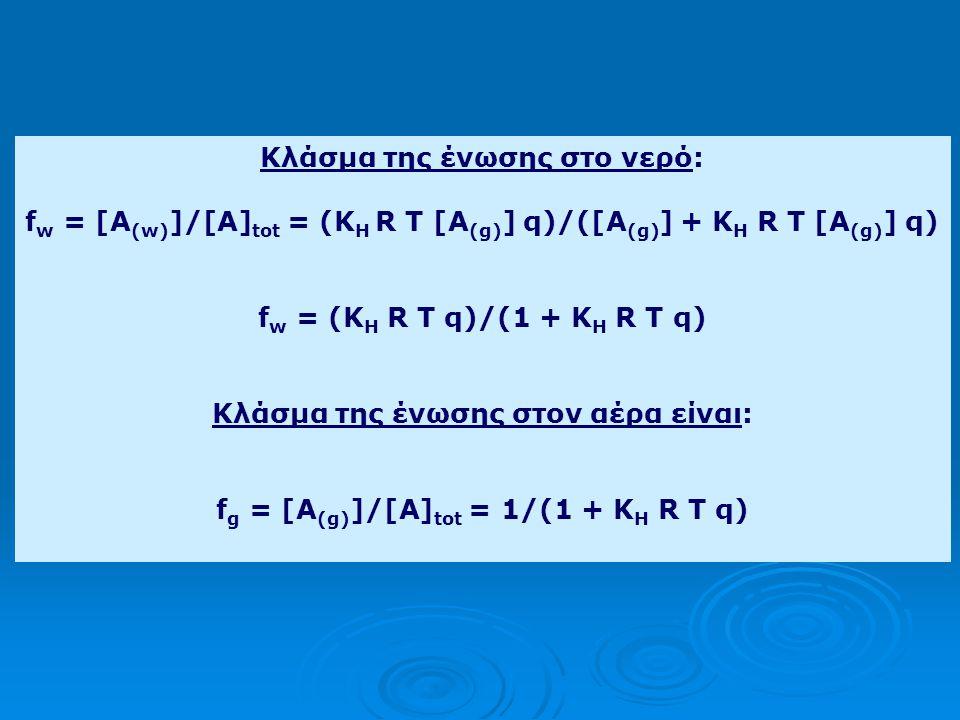 Παραδείγματα Ι) Διαλυτότητα του H 2 O 2 και του O 3 στο νερό (κλειστό σύστημα) Η διαλυτότητά τους στο νερό είναι ανεξάρτητη του pH του νερού. K H (H 2