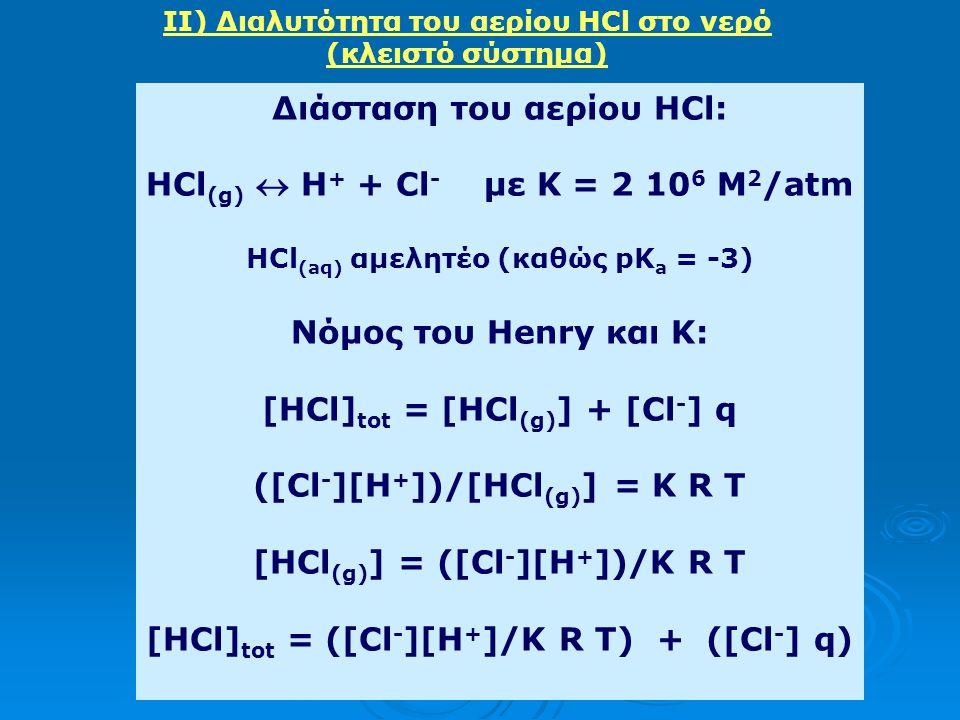 K H (O 3 ) = 1 10 -2 M/atm K H (H 2 O 2 ) = 7,4 10 5 M/atm f w = (K H R T q)/(1 + K H R T q)