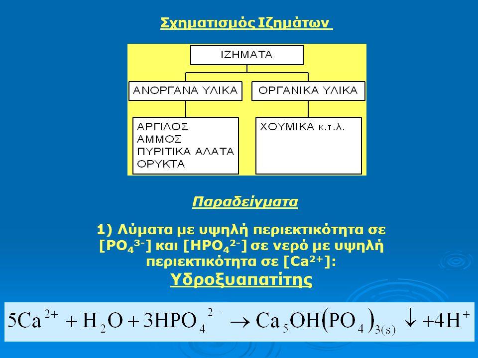 Η εγγενής διαλυτότητα αναφέρεται στην διάλυση του στερεού σε ουδέτερη ιοντικά μορφή: CaSO 4(s)  CaSO 4(aq) [CaSO 4(aq) ]=5 10 -3 M (25C): εγγενής διαλυτότητα S = [Ca 2+ ] + [CaSO 4(aq) ] Η εγγενής διαλυτότητα αντιστοιχεί περίπου στο 1/2 της ολικής διαλυτότητας του άλατος.