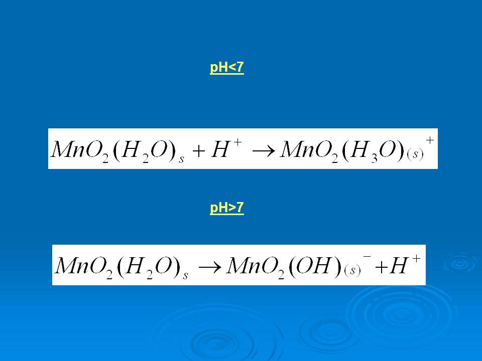 Σταθερότητα κολλοειδών βαθμό ενυδάτωσηςεπιφανειακό τους φορτίο •Η σταθερότητα των κολλοειδών εξαρτάται από τον βαθμό ενυδάτωσης τους και από το επιφαν