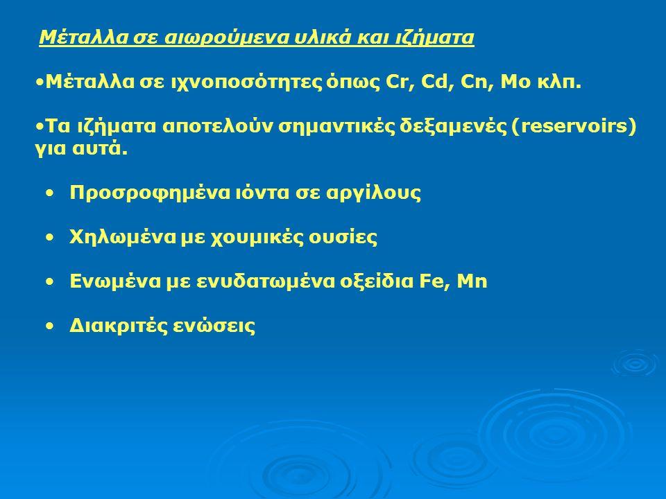 •Η IAK εξαρτάται από το pH και την συγκέντρωση των αλάτων. •Η μέτρηση της ΙΑΚ πρέπει να γίνεται πολύ προσεκτικά όταν έχουμε αναερόβια ιζήματα. •Η απότ
