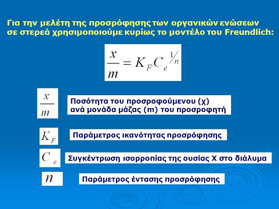 Ισόθερμα Langmuir, Temkin, Freundlich (απλοποιημένη μορφή Γραμμικό) Brunauer-Emmet-Teller (BET, μελέτη της ρόφησης αερίων σε στερεά) Ανταγωνισμός του