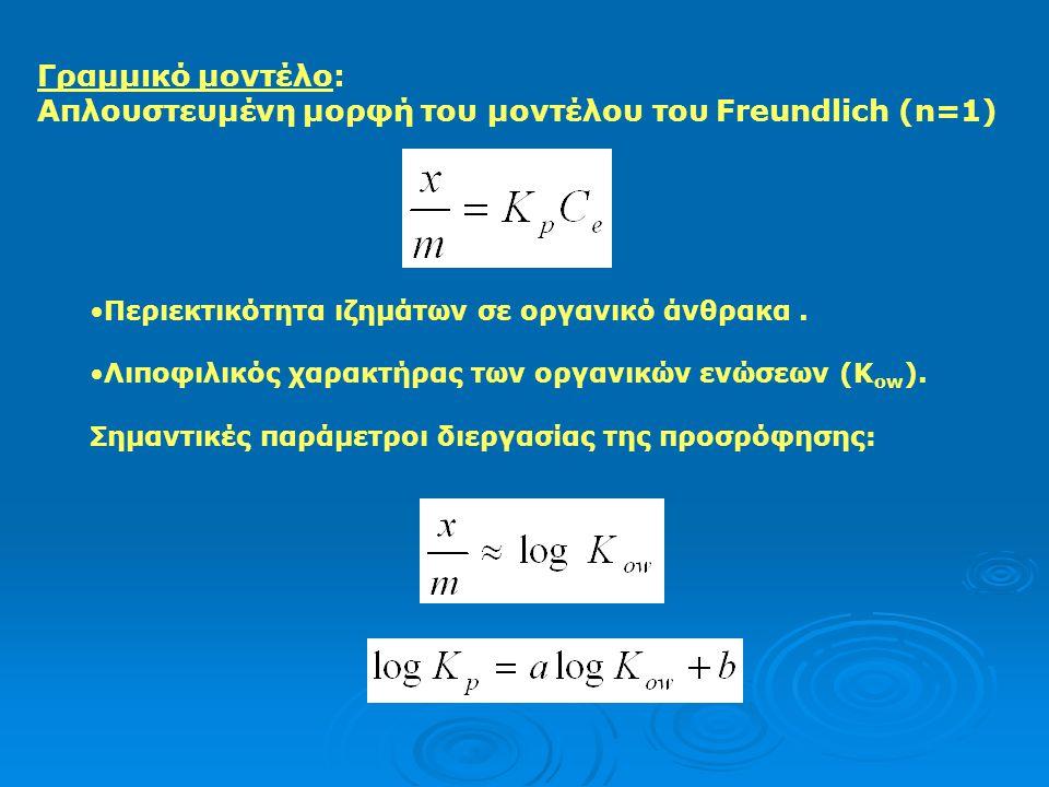 Για την μελέτη της προσρόφησης των οργανικών ενώσεων σε στερεά χρησιμοποιούμε κυρίως το μοντέλο του Freundlich: Ποσότητα του προσροφούμενου (χ) ανά μο