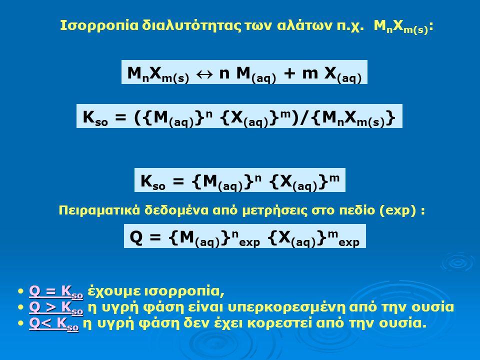 Ισορροπία διαλυτότητας των αλάτων π.χ.