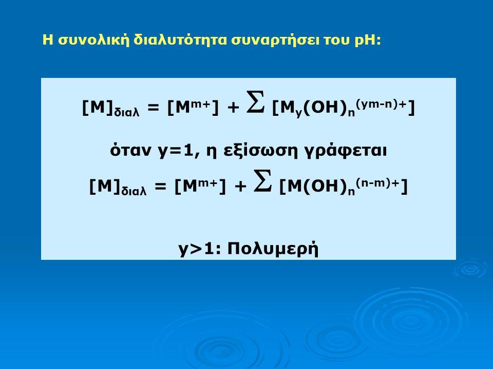 Η συνολική διαλυτότητα συναρτήσει του pH: [Μ] διαλ = [Μ m+ ] +  [M y (OH) n (ym-n)+ ] όταν y=1, η εξίσωση γράφεται [Μ] διαλ = [Μ m+ ] +  [M(OH) n (n-m)+ ] y>1: Πολυμερή