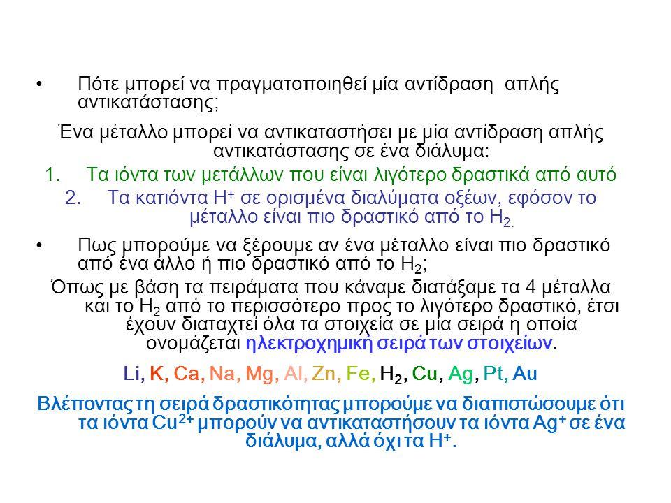 Αντικατάσταση μετάλλου από μέταλλο Cu (s) + 2AgNO 3 (aq)  Cu(NO 3 ) 2 (aq) + 2Ag (s) Χαλκός+νιτρικός άργυρος  νιτρικός χαλκός + άργυρος •Ο χαλκός εί