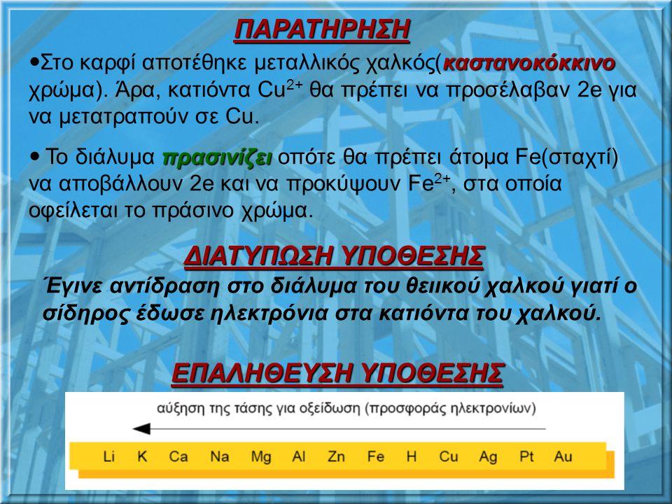 Ερμηνεία φαινομένου με βάση την ΕΠΙΣΤΗΜΟΝΙΚΗ ΜΕΘΟΔΟ Καρφί: άτομα Fe Διάλυμα: Cu 2+,SO 4 2-,H 2 O Επιφάνεια καρφιού: καστανέρυθρο χρώμα  άτομα Cu Διάλ
