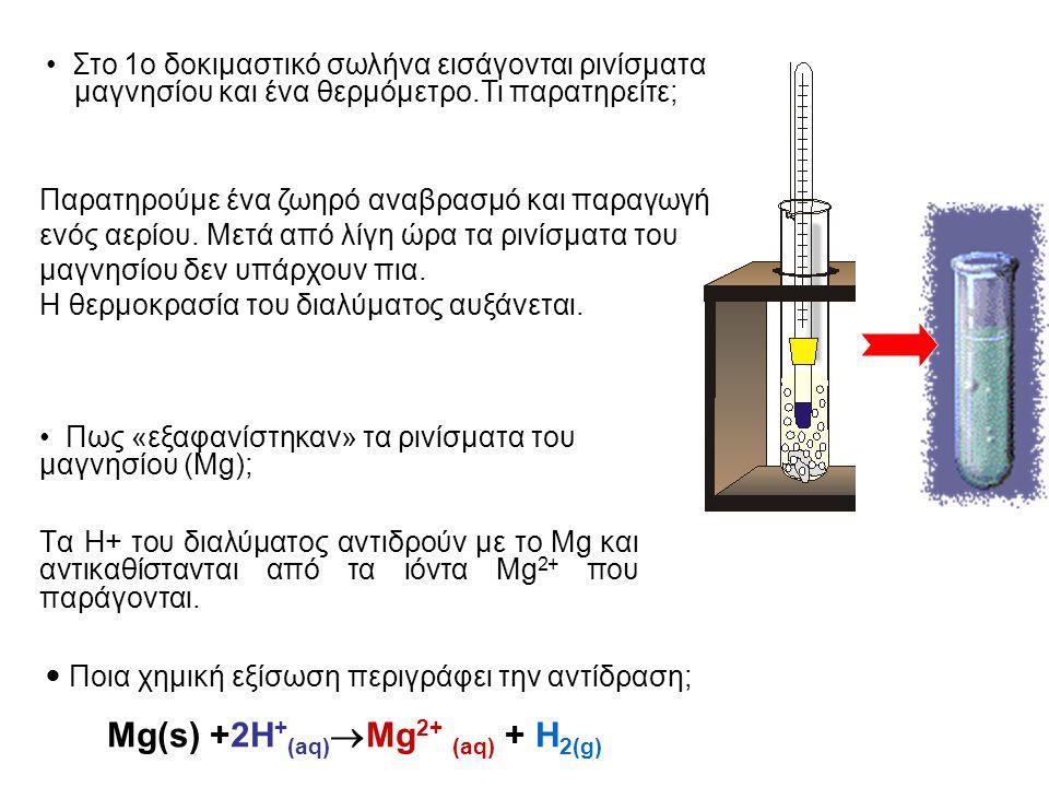 • Πως «εξαφανίστηκαν» τα ρινίσματα του μαγνησίου (Μg); Tα Η+ του διαλύματος αντιδρούν με το Mg και αντικαθίστανται από τα ιόντα Mg 2+ που παράγονται.
