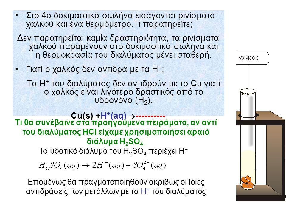 •Στο 4ο δοκιμαστικό σωλήνα εισάγονται ρινίσματα χαλκού και ένα θερμόμετρο.Τι παρατηρείτε; Δεν παρατηρείται καμία δραστηριότητα, τα ρινίσματα χαλκού παραμένουν στο δοκιμαστικό σωλήνα και η θερμοκρασία του διαλύματος μένει σταθερή.