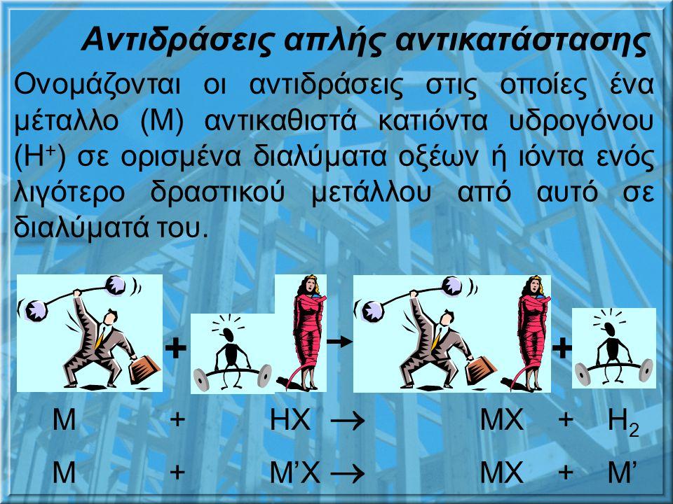 Αντιδράσεις απλής αντικατάστασης Ονομάζονται οι αντιδράσεις στις οποίες ένα μέταλλο (Μ) αντικαθιστά κατιόντα υδρογόνου (Η + ) σε ορισμένα διαλύματα οξέων ή ιόντα ενός λιγότερο δραστικού μετάλλου από αυτό σε διαλύματά του.