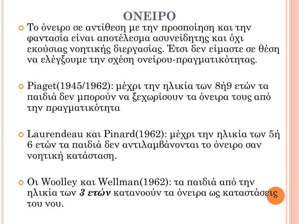 Wilcox και Woolley(1989): τα παιδιά κατανοούν πως οι πληροφορίες που αντλούν από τα όνειρα είναι μεροληπτικές, μη ελεγχόμενες και άρα αμφισβητήσιμες.