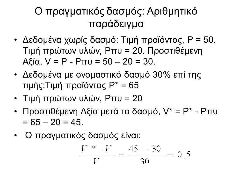 Ο πραγματικός δασμός: Αριθμητικό παράδειγμα •Δεδομένα χωρίς δασμό: Τιμή προϊόντος, P = 50.