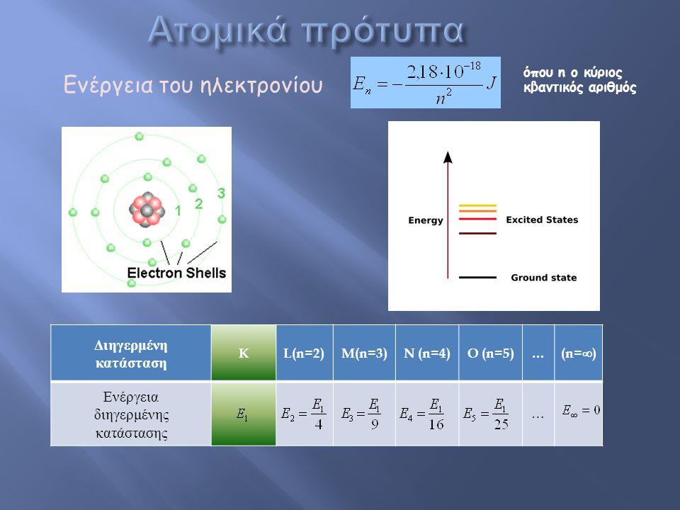 Ενέργεια του ηλεκτρονίου Διηγερμένη κατάσταση KL(n=2)M(n=3)N (n=4)O (n=5)… (n=  ) Ενέργεια διηγερμένης κατάστασης … όπου n ο κύριος κβαντικός αριθμός