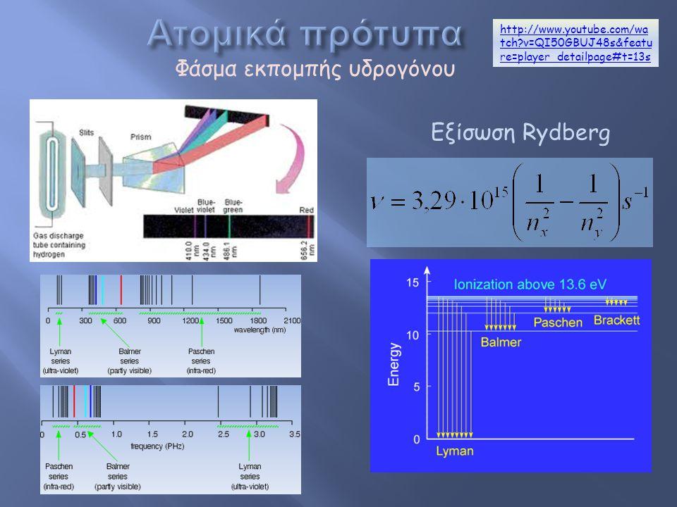 Φάσμα εκπομπής υδρογόνου http://www.youtube.com/wa tch?v=QI50GBUJ48s&featu re=player_detailpage#t=13s Εξίσωση Rydberg