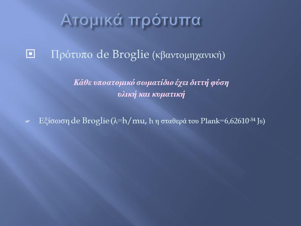  Πρότυπο de Broglie ( κβαντομηχανική ) Κάθε υποατομικό σωματίδιο έχει διττή φύση υλική και κυματική  Εξίσωση de Broglie ( λ =h/mu, h η σταθερά του Plank=6,62610 -34 Js)