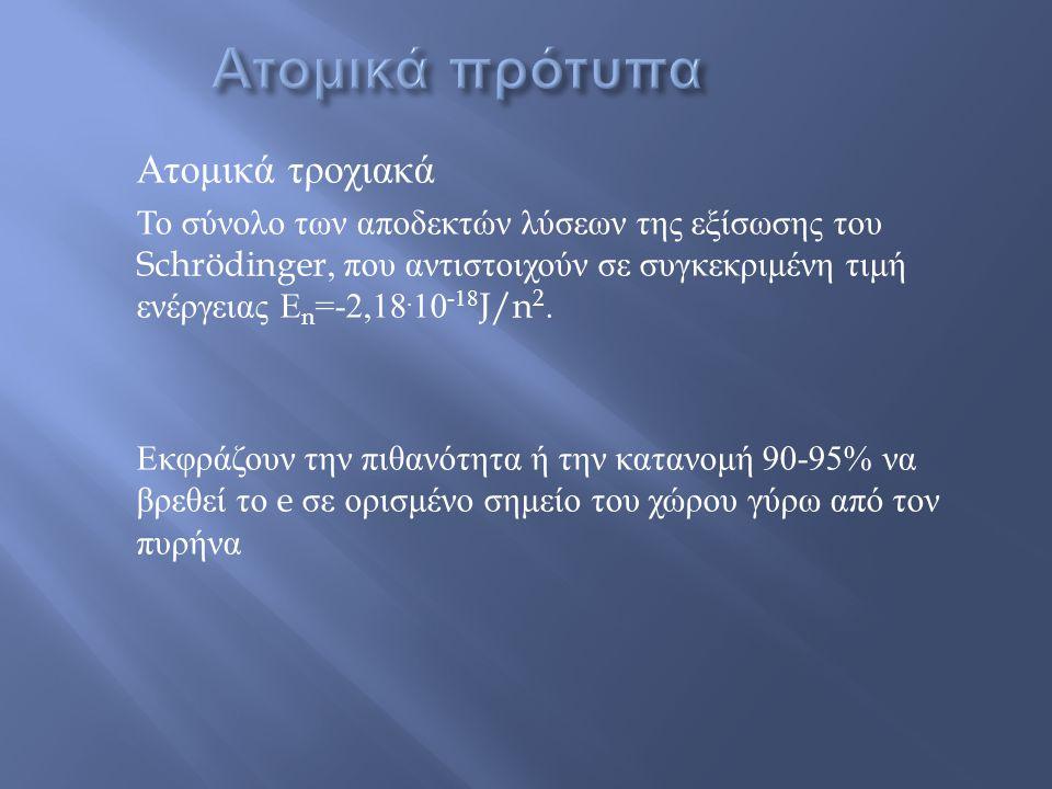 Ατομικά τροχιακά Το σύνολο των αποδεκτών λύσεων της εξίσωσης του Schrödinger, που αντιστοιχούν σε συγκεκριμένη τιμή ενέργειας Ε n =-2,18.