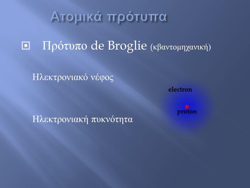  Πρότυπο de Broglie ( κβαντομηχανική ) Ηλεκτρονιακό νέφος Ηλεκτρονιακή πυκνότητα