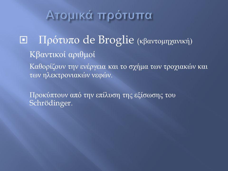  Πρότυπο de Broglie ( κβαντομηχανική ) Κβαντικοί αριθμοί Καθορίζουν την ενέργεια και το σχήμα των τροχιακών και των ηλεκτρονιακών νεφών.