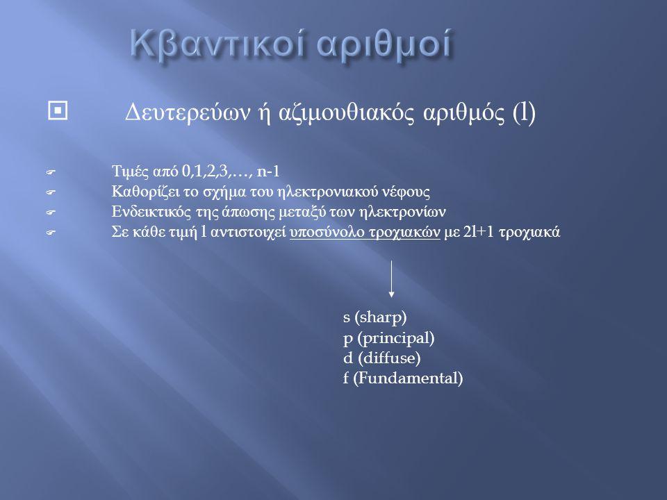  Δευτερεύων ή αζιμουθιακός αριθμός (l)  Τιμές από 0,1,2,3,…, n-1  Καθορίζει το σχήμα του ηλεκτρονιακού νέφους  Ενδεικτικός της άπωσης μεταξύ των ηλεκτρονίων  Σε κάθε τιμή l αντιστοιχεί υποσύνολο τροχιακών με 2l+1 τροχιακά s (sharp) p (principal) d (diffuse) f (Fundamental)