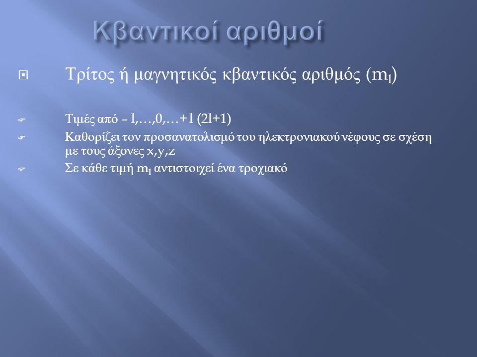  Τρίτος ή μαγνητικός κβαντικός αριθμός (m l )  Τιμές από – l,…,0,…+ l (2l+1)  Καθορίζει τον προσανατολισμό του ηλεκτρονιακού νέφους σε σχέση με τους άξονες x,y,z  Σε κάθε τιμή m l αντιστοιχεί ένα τροχιακό