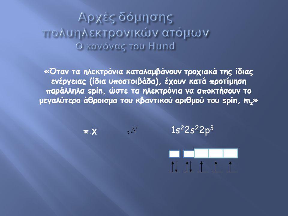 «Όταν τα ηλεκτρόνια καταλαμβάνουν τροχιακά της ίδιας ενέργειας (ίδια υποστοιβάδα), έχουν κατά προτίμηση παράλληλα spin, ώστε τα ηλεκτρόνια να αποκτήσουν το μεγαλύτερο άθροισμα του κβαντικού αριθμού του spin, m s » π.χ 1s 2 2s 2 2p 3 1s2s 2p x 2p y 2p z